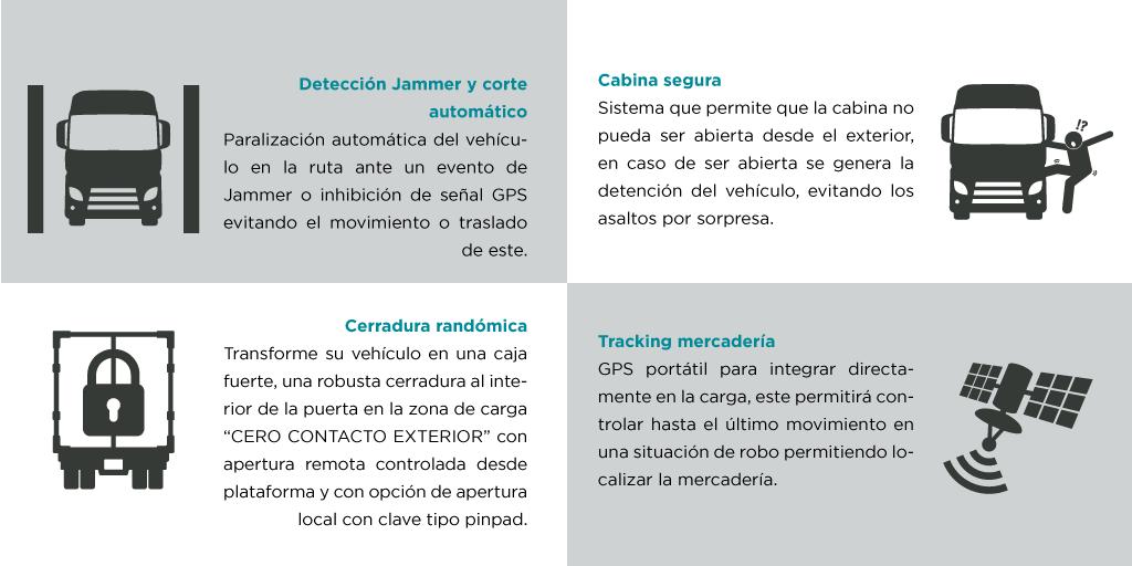 GPS en Chile